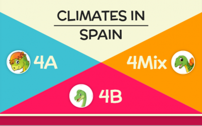 4th Graders Projects:  Climates in Spain